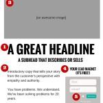 7 Creative Essentials Of A Minimum Viable Website